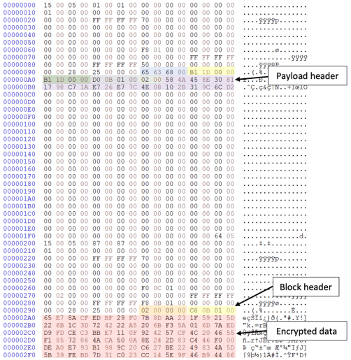 PRIVATELOG, a new malware that leverages Common Log File System (CLFS) to avoid detection